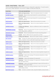 Tutorial Excel Functions Full List