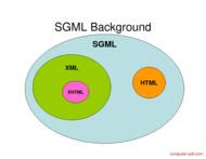 course XHTML Tutorial