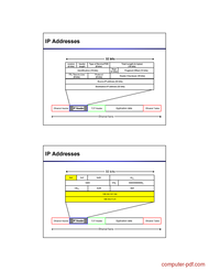 course IP Addressing