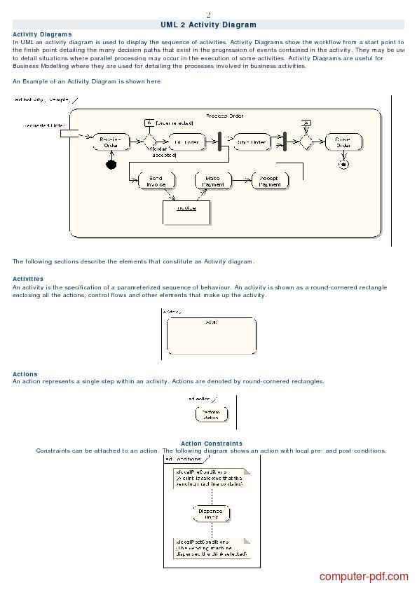 Tutorial UML Tutorial  2