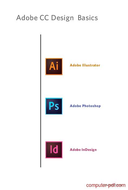 Tutorial Adobe Illustrator Photoshop InDesign Basics 1