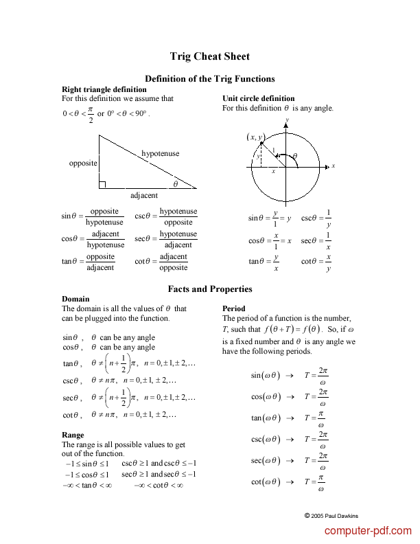 Tutorial Trigonometry - Trig Cheat Sheet  1